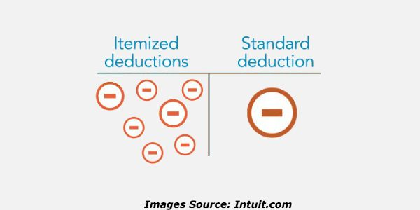 Taxpayers in the United States have the option to itemize their deductions or use the standard deductions. Since most people utilize a tax software like H&R Block, they are told which deduction option to use. Regardless, learning the difference between itemize vs standard deduction is pretty important for families. The standard deduction is available to …