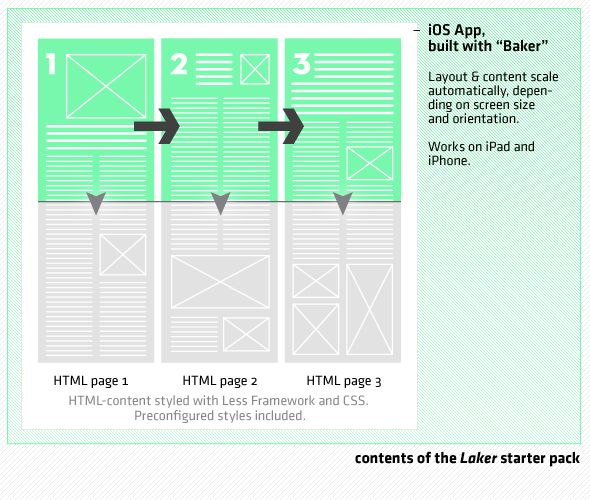how to use css in openforms