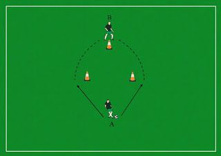 How about Football: Football drills
