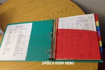 How to organize your binder for your caseload.