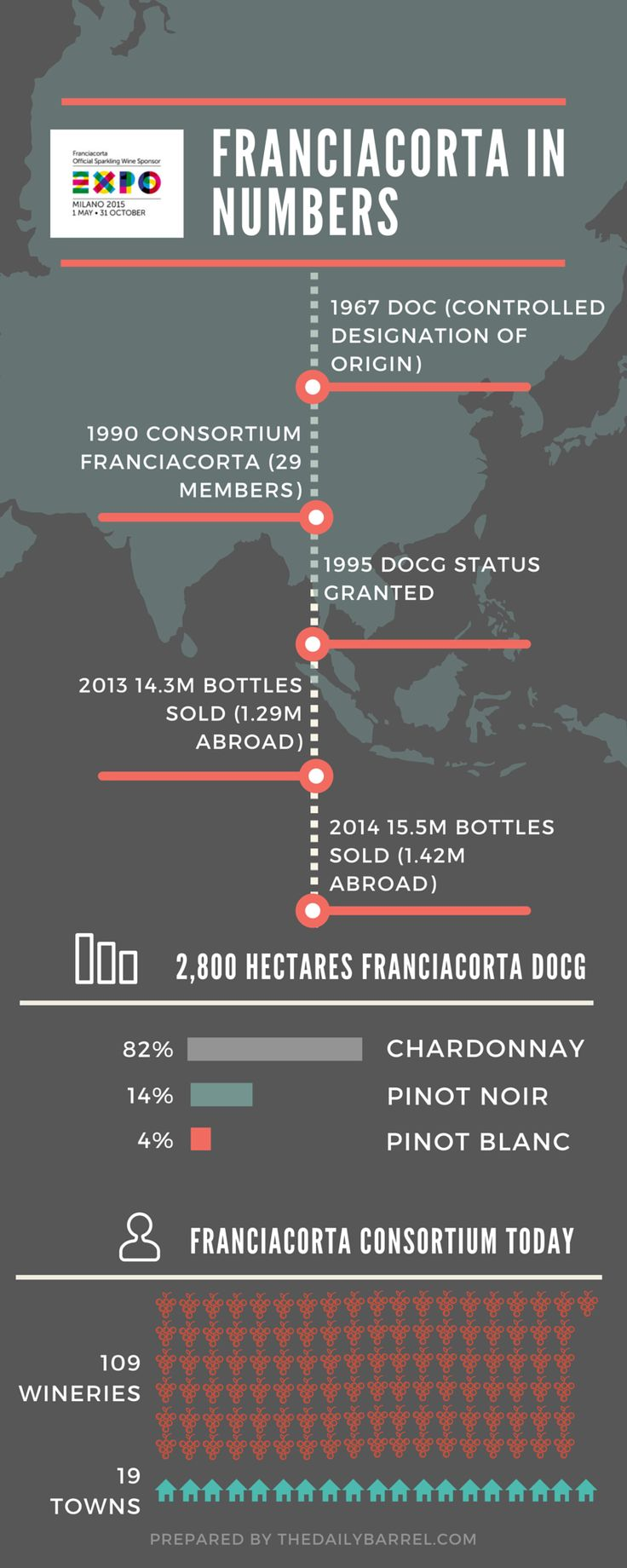 Franciacorta in Numbers - Understanding Italian Sparkling Wine