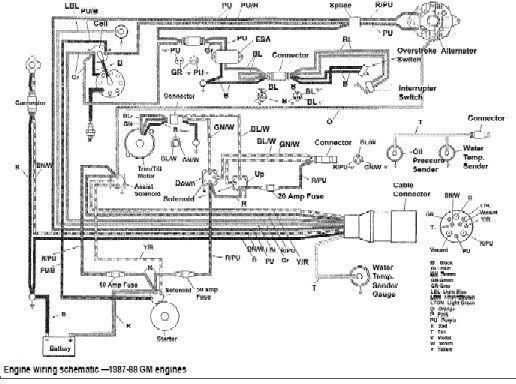 Bayliner Capri    Wiring      Diagram         Boat         Diagram        Wire