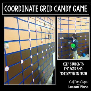 Interactive Coordinate Grid-- Candy Style {Mid-Week Math...