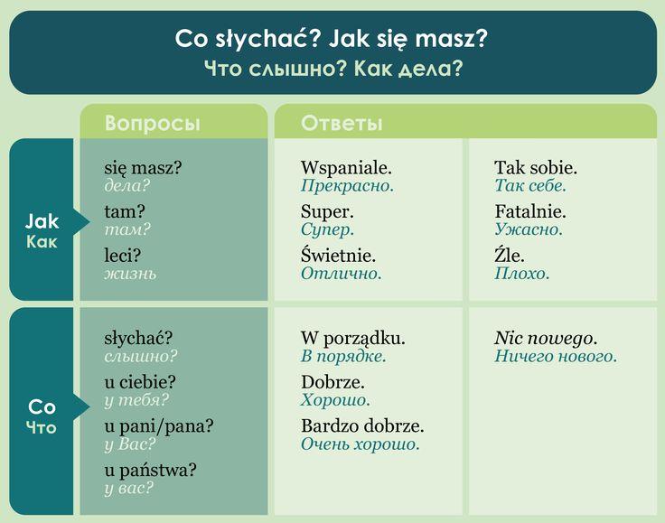 polskijazyk / КУРСЫ ONLINE / Мои курсы
