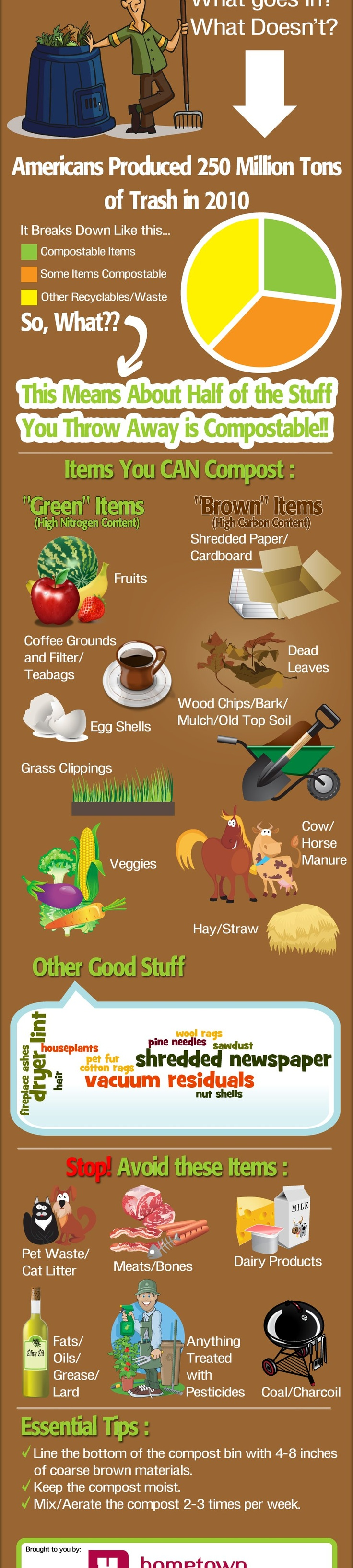 Composting 101 - helpful guide