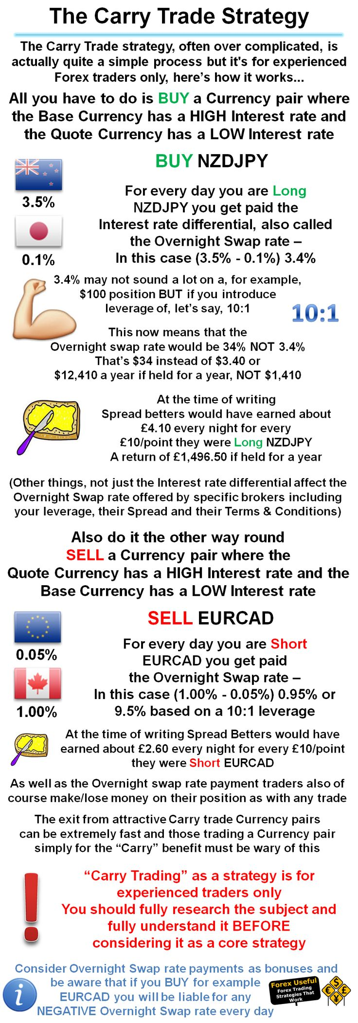Fx trading strategies forum