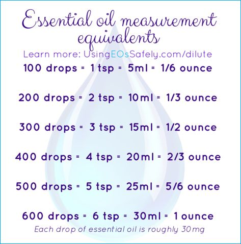 Here is a chart showing different measurement equivalents. A 5ml bottle of essential oil is 1 teaspoon.