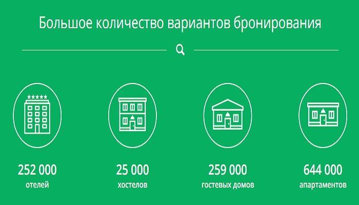 Бронирование отелей со скидками до 60% Забронируйте номер по выгодной цене, на сайте Hotellok.ru. Hotellok / Бронирование отелей