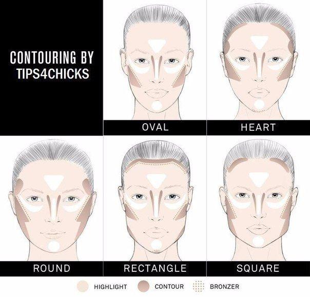 Схемы контурной коррекции лица.