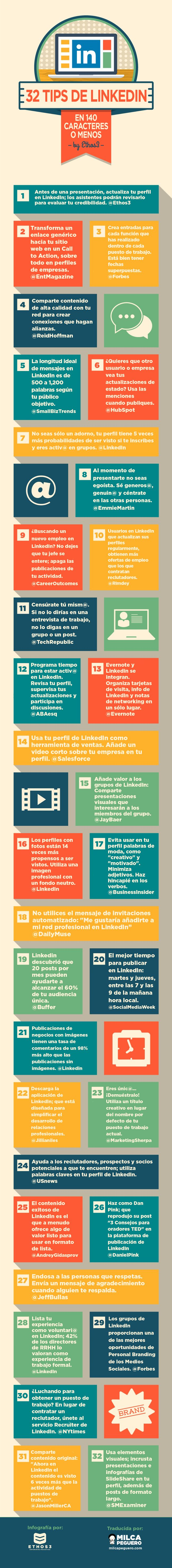 33 consejos sobre Linkedin. #infografia