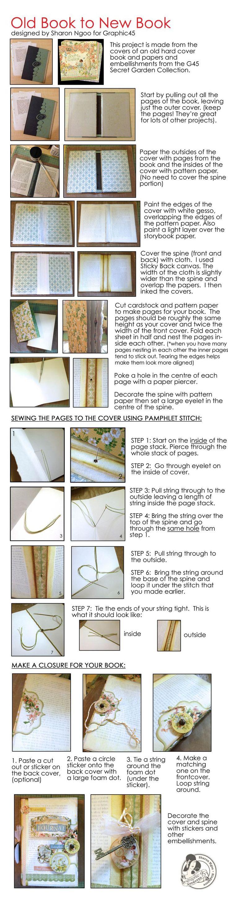 Graphic45 Sharon Ngoo Secret Garden Journal Tutorial. Turn an old book into a new book! #graphic45 #DIY #Tutorials