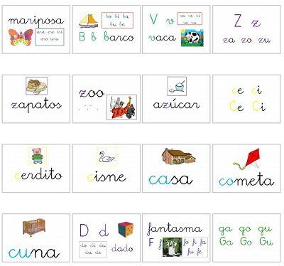 Fichas para trabajar las sílabas y consonantes. Ideales para trabajar el vocabulario y los fonemas