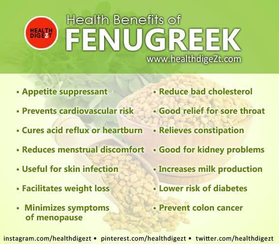 Health Benefits of FenuGreek