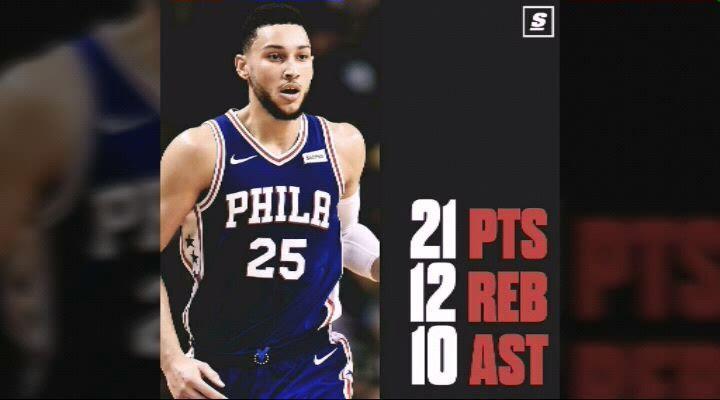 #BenSimmons hace el primer triple doble de su carrera en su 4to juego en la #NBA el futuro es brillante para este muchacho y los #76ers. #simmons #tripledouble #philadelfia #JoelEmbiid #trusttheprocess #philly #Sixers #roy #novatodelaño #novatodelaño2018