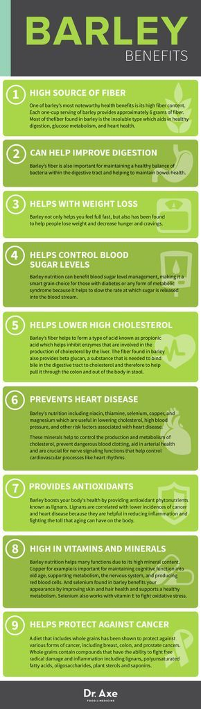 Barley Health Benefits Infographic List