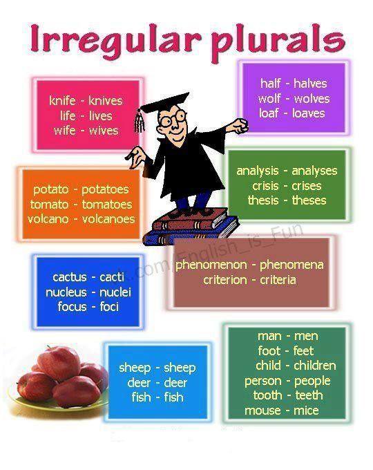 12 Best Vocabulary Images On Pinterest English Vocabulary, Ielts25