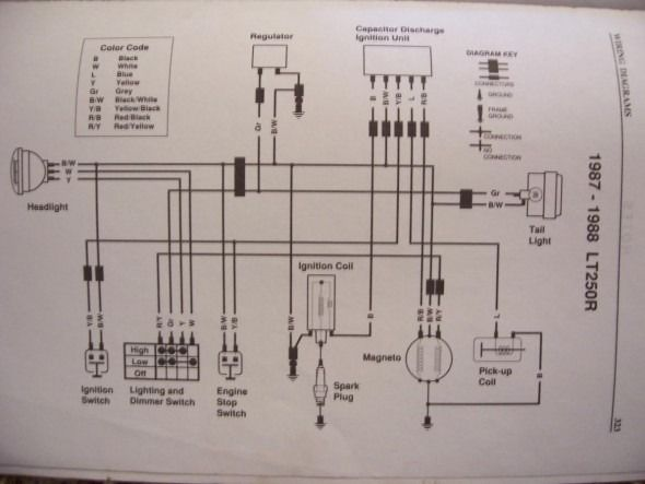 king quad wiring diagram bookmark about wiring diagram Raptor 700 Wiring Diagram