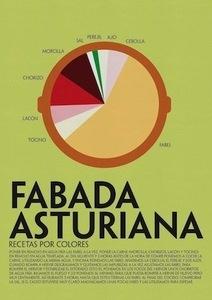 Image of FABADA ASTURIANA    www.lauravalero.com