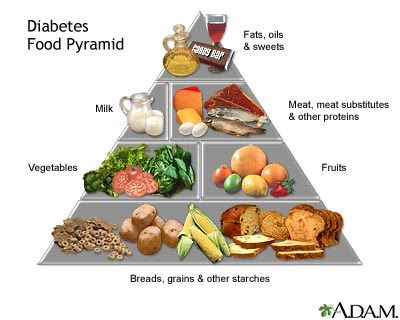 Pestisida Menyebabkan Diabetes