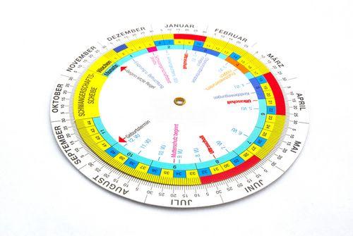Calculator ovulatie - Calculatorul de ovulatie permite aflarea perioadei fertile, ziua ovulatiei, zilele in care sansele de a concepe fetita sau baiat sunt mari.