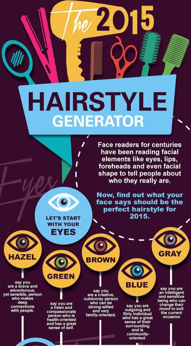 Here's fun! Sent to us by Philip James Hair Salon in Chicago, in the style notes you will find the complete version of the Hairstyle Generator graphic illustrated above. Using the premise that our ...