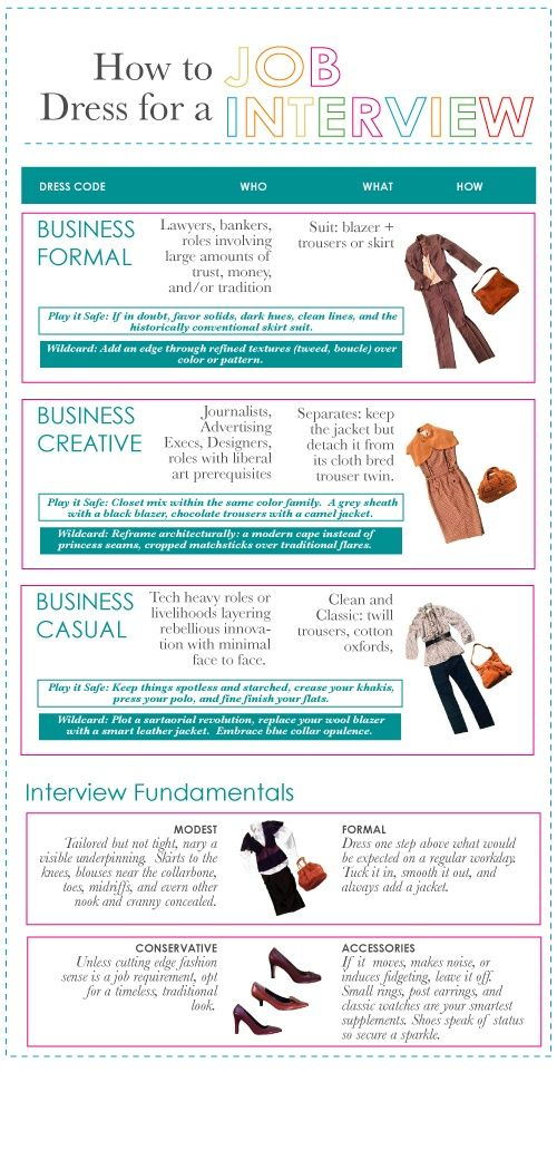 Great tips for appropriate interview attire. Of course you can find all of these outfits at your local #Goodwill!