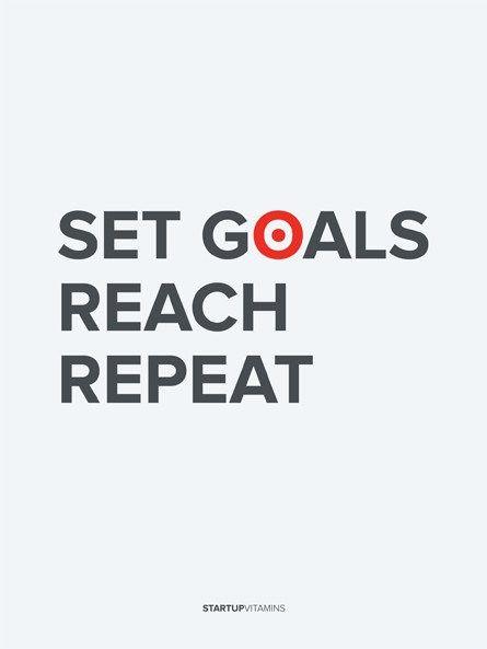 relationship goal motivation posters