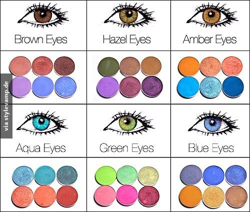 Die passende Lidschattenfarbe für deine Augenfarbe