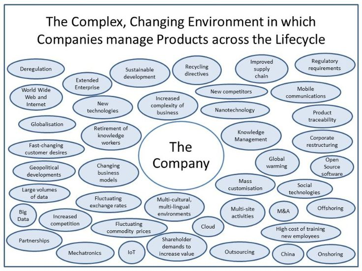 Clarifying the Definition of Product Lifecycle Management (PLM) | John Stark | LinkedIn