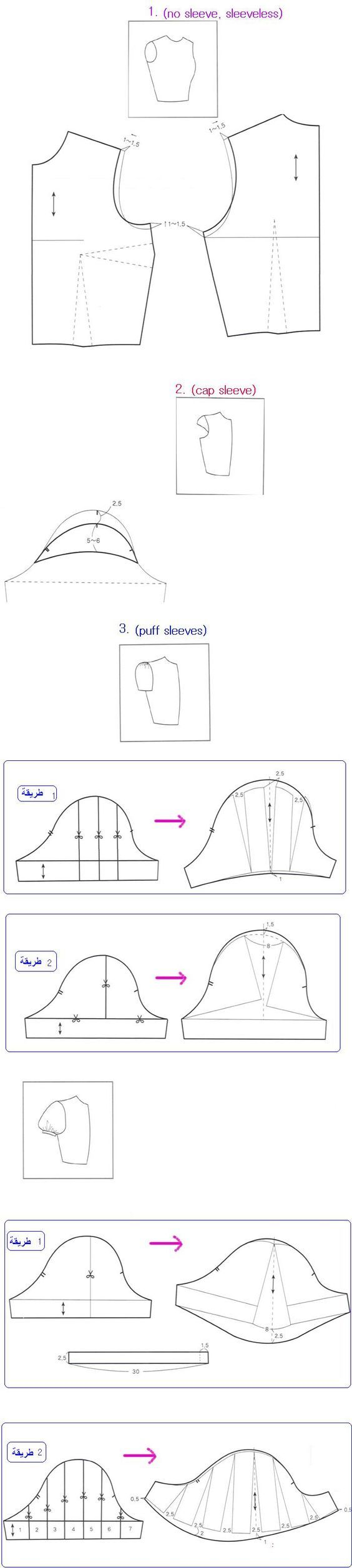adjusting paterns for sleeves: