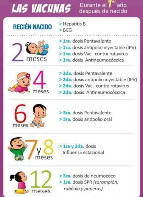 Vacunas para los peques