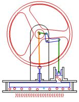 Low Differential Stirling Stirling engine, Engineering