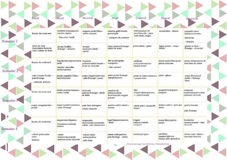 sysyinthecity menus juin 2016