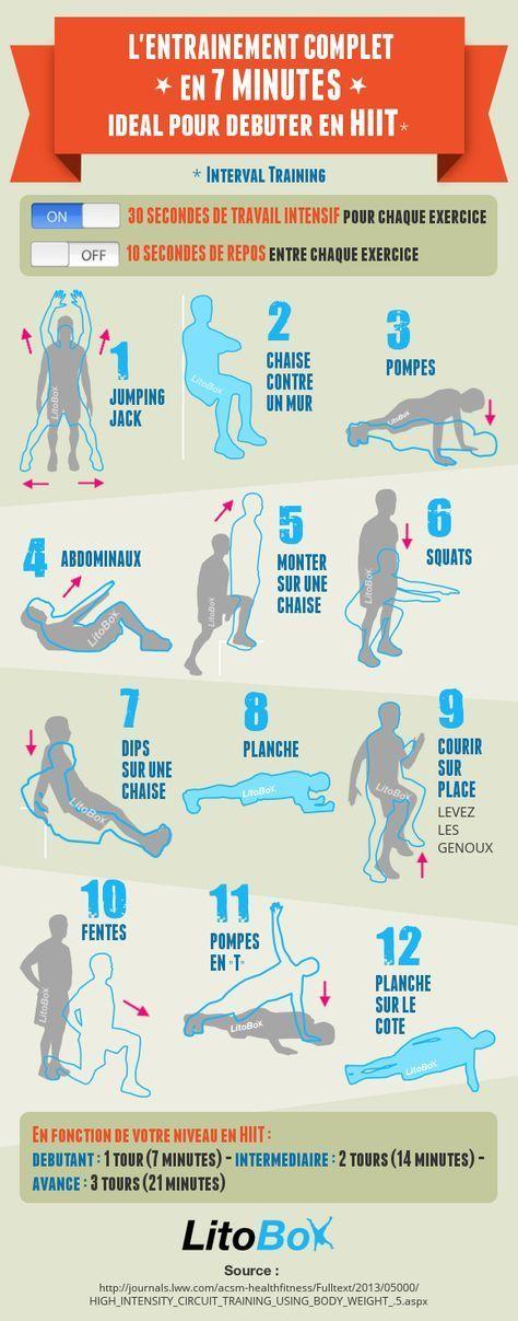 Débutant en HIIT : un entraînement complet en 7 minutes. Programme au poids du corps pour débuter le HIIT et sans matériel !