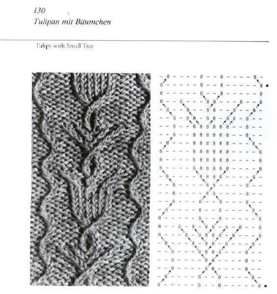 7532 best Knit Stitches and Tutorials images on Pinterest