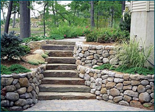 Images of garden egress window designs 12 diy for Pictures of stone steps