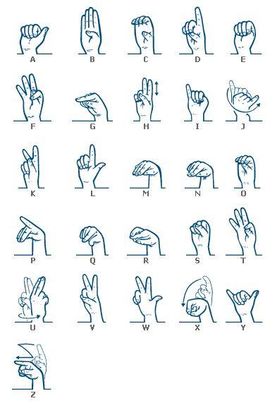 Het alfabet in gebaar gebruiken in de Babygebarencursus, als je een naamgebaar voor jouw kindje gaat bedenken. Nieuwsgierig? http://www.lieflijf.net/index.php?id=babygebaren