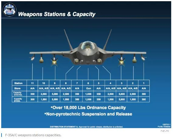 Capture Fighter Jets Lockheed Stealth Aircraft