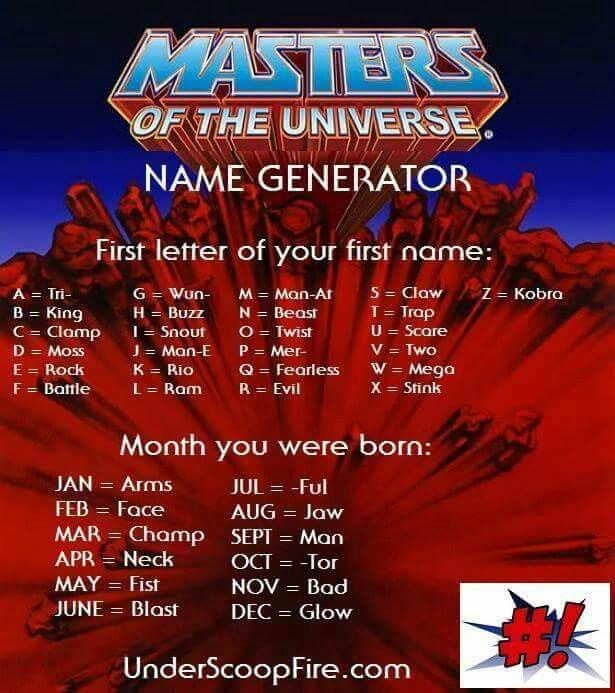 Nickname Creater