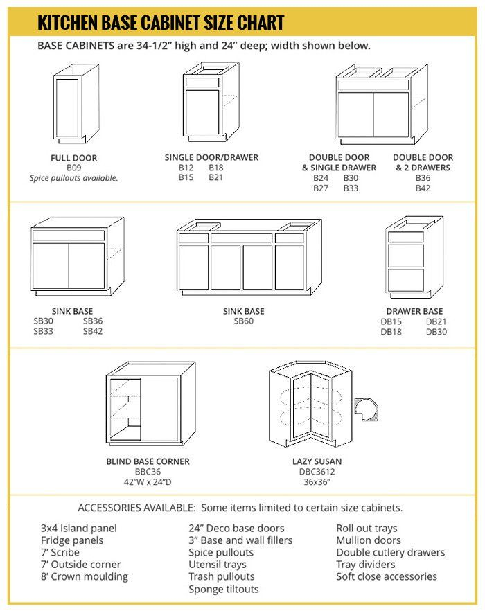 base cabinet size chart builders