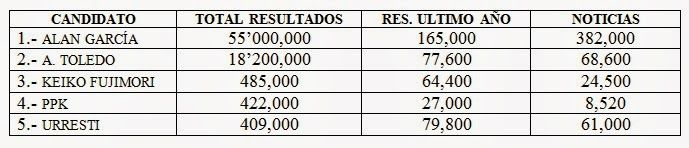 EDDY GARCIA VEGA: Los Candidatos a las Elecciones Presidenciales del...