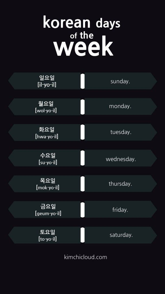 Korean days of the week #learn #Korean