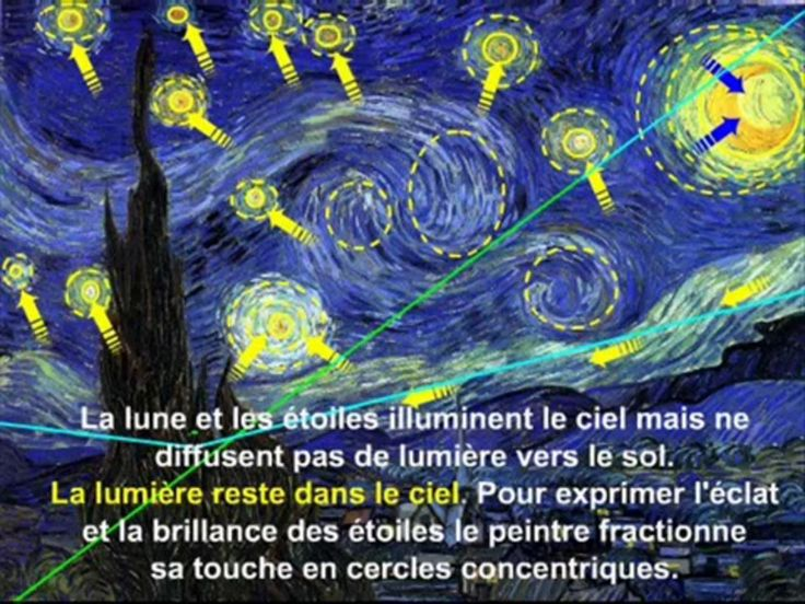 1000 images about vincent van gogh on pinterest vincent van gogh starry nights and cambodia. Black Bedroom Furniture Sets. Home Design Ideas