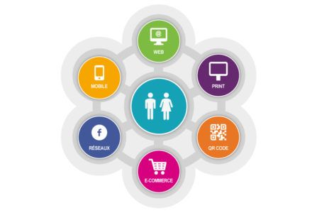 Comprendre le cross canal en 3 exemples - Make it digital