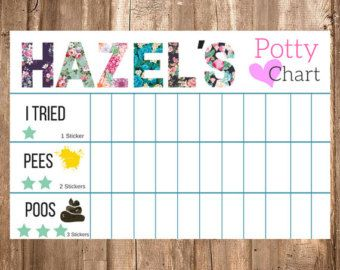 Thank you for visiting my shop! This potty training chart is perfect for any child! This design allows your little one to earn rewards quickly in the beginning and work harder as he/she moves along the path. Once you place your order, you will be able to immediately download this file.