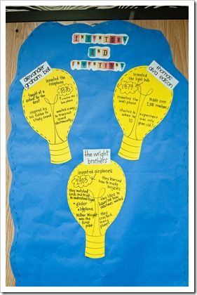 I like this whole post- make an anchor chart about inventors, activities for several inventions (tin can phones, life without light, etc.), then students create a page in a class book about an inventor.