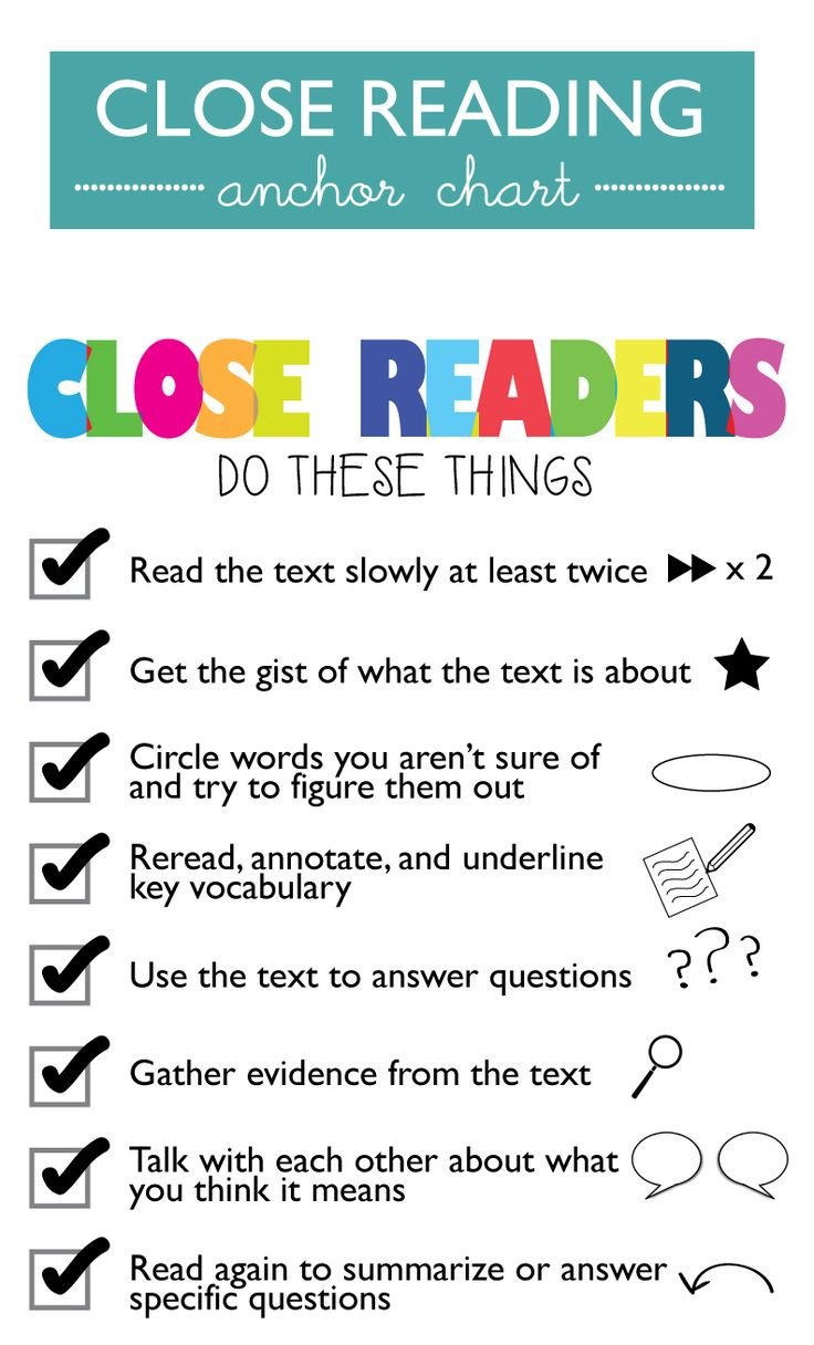 Downloadable Close Reading Anchor Chart