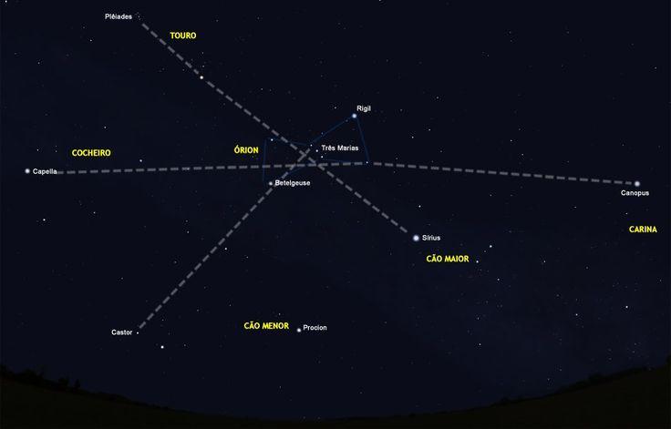 Astronomia para iniciantes. Aprenda como observar o céu noturno. Baixe planisférios e imprima cartas celestes para cidades do Brasil e Portugal.