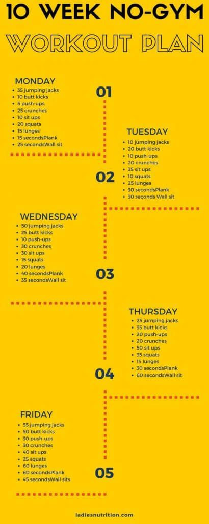 Best 25+ Gym workout plans ideas on Pinterest Gym workout - weekly exercise plans