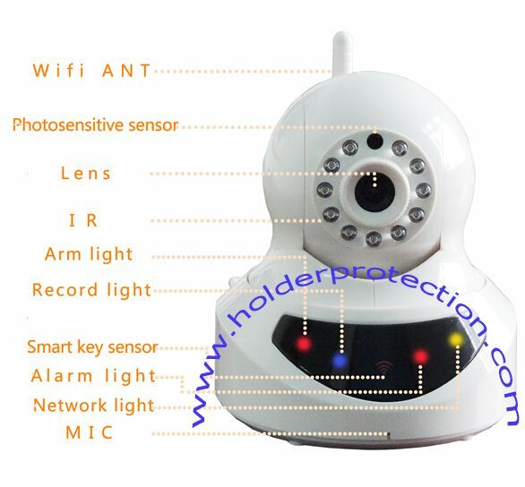 HD wireless ip camera security cctv systems ip web camera (www.smartcomer.com)...home security cameras, security system, home security camera, surveillance camera, Wireless Cameras Surveillance Systems Wireless PT Camera Systems, http://www.smartcomer.com/ http://www.holderprotection.com/  http://www.360lonsan.com/  http://www.alarmstand.com/  http://www.comersecurity.com/ Email:admin@holderprotection.com Skype ID: kensmith1001 Skype ID: securitydisplaystand